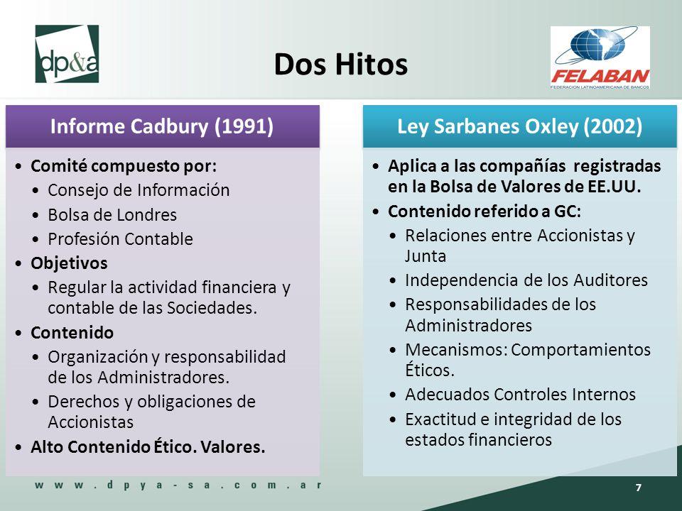 Dos Hitos Informe Cadbury (1991) Ley Sarbanes Oxley (2002)