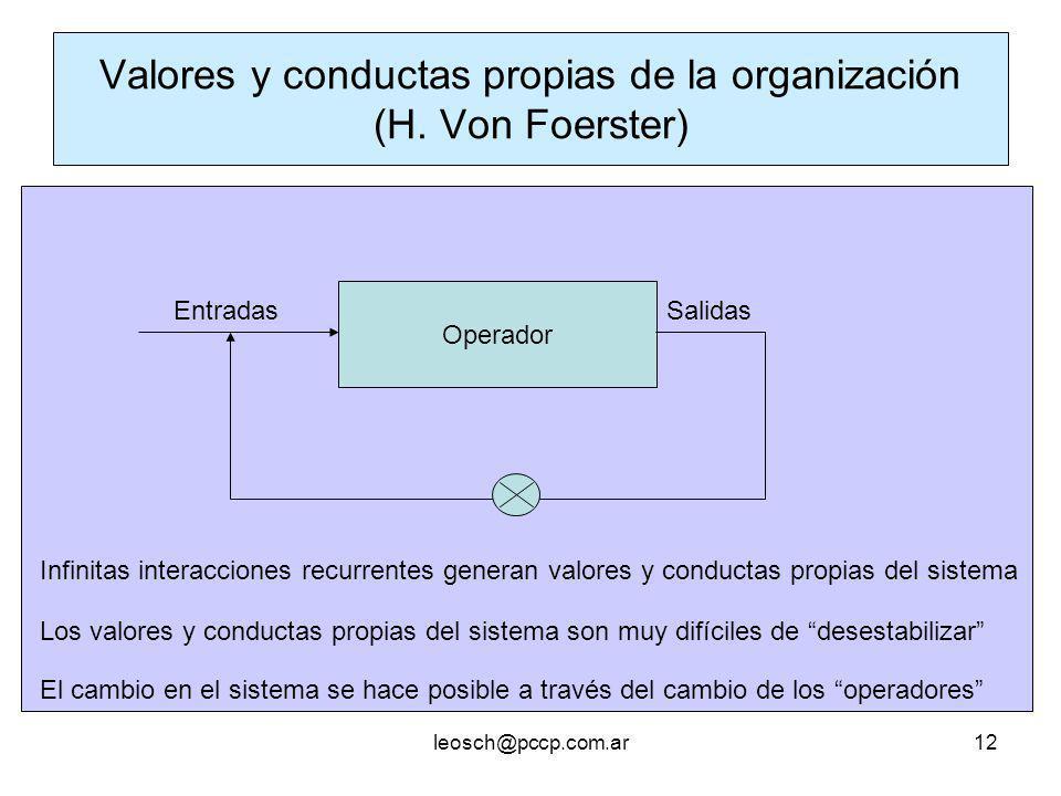 Valores y conductas propias de la organización (H. Von Foerster)