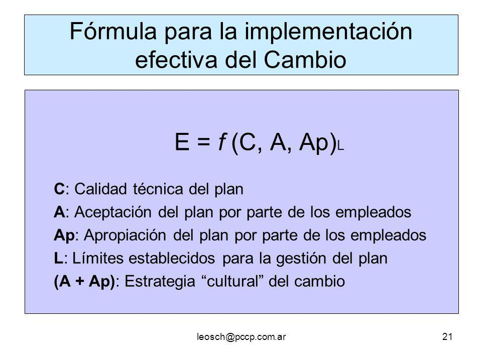 Fórmula para la implementación efectiva del Cambio