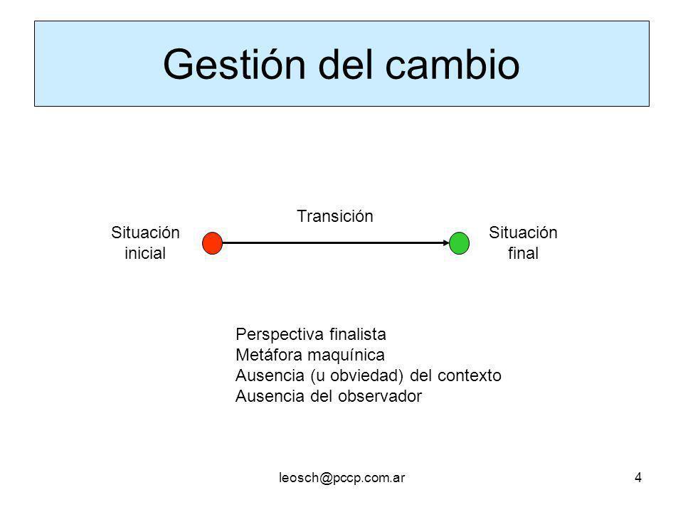 Gestión del cambio Transición Situación inicial Situación final