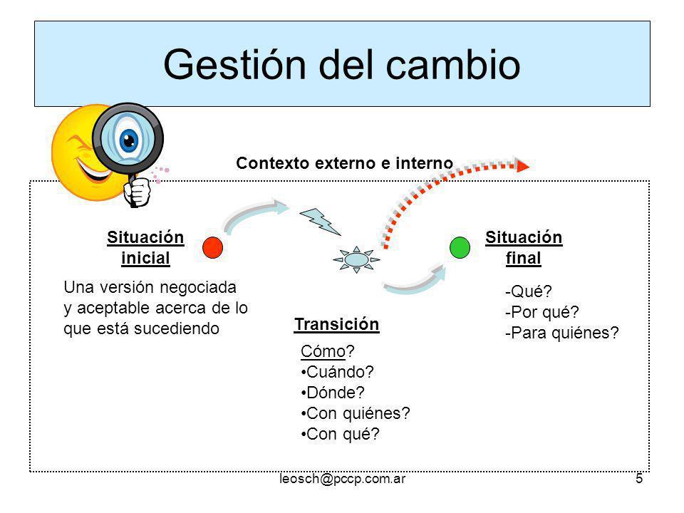 Gestión del cambio Contexto externo e interno Situación inicial
