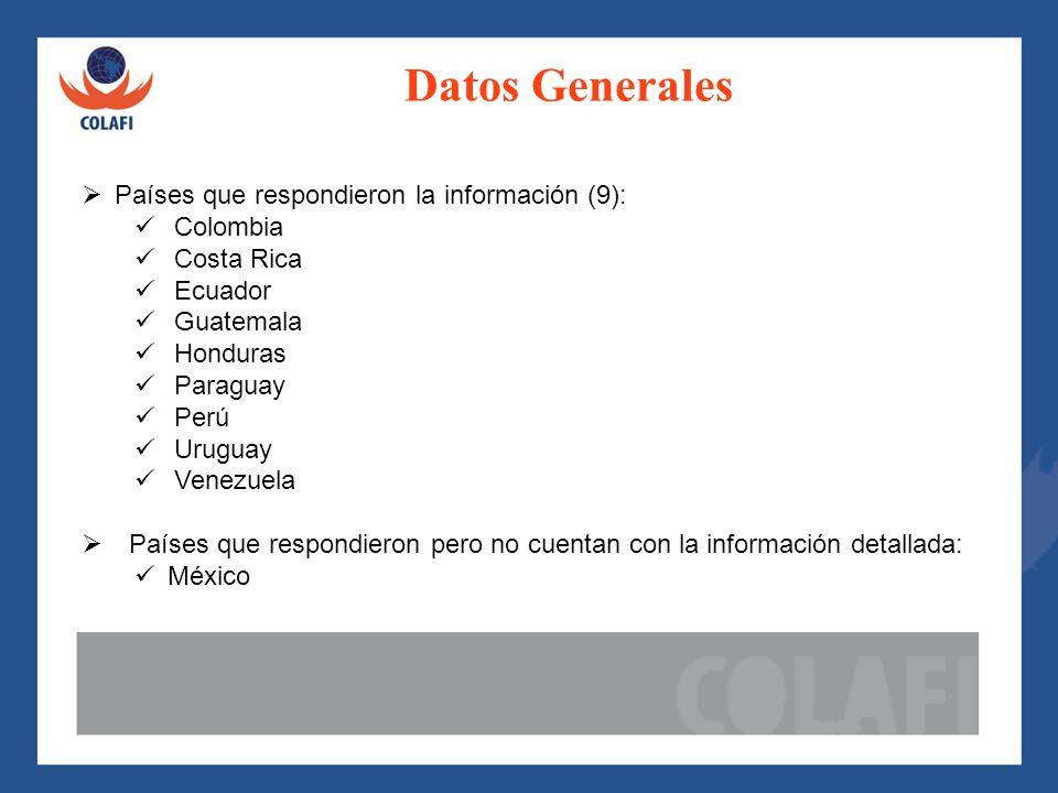Datos Generales Países que respondieron la información (9): Colombia