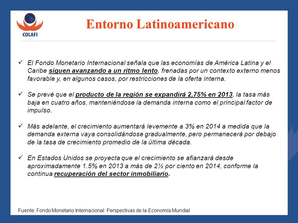 Entorno Latinoamericano