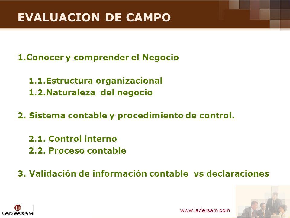 EVALUACION DE CAMPO 1.Conocer y comprender el Negocio