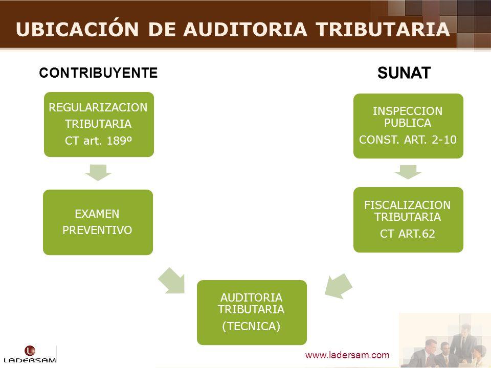 UBICACIÓN DE AUDITORIA TRIBUTARIA