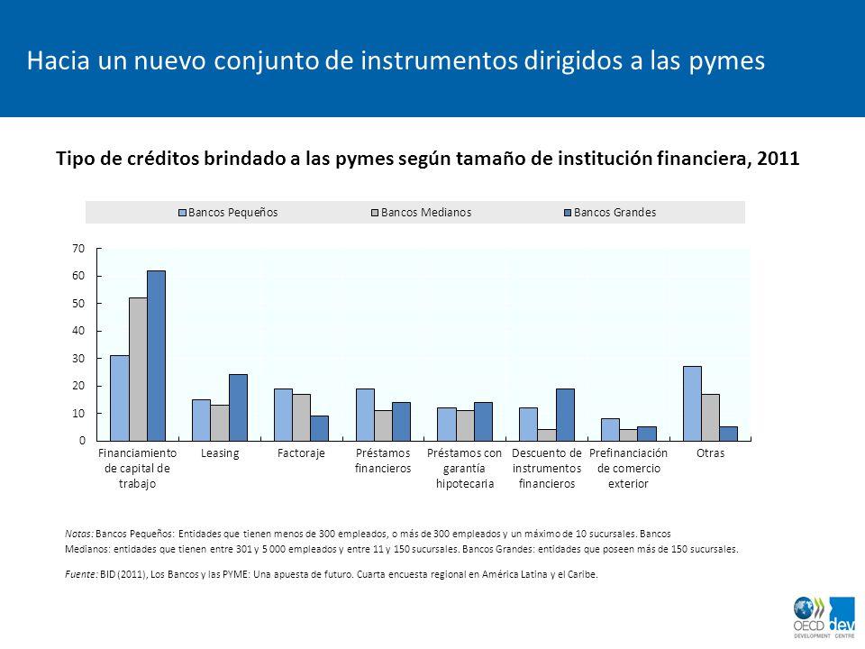 Hacia un nuevo conjunto de instrumentos dirigidos a las pymes
