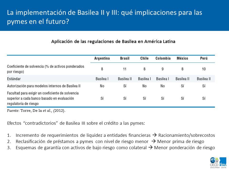 Aplicación de las regulaciones de Basilea en América Latina