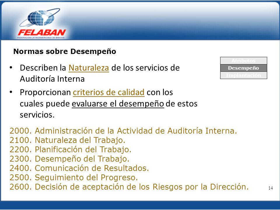 Describen la Naturaleza de los servicios de Auditoría Interna