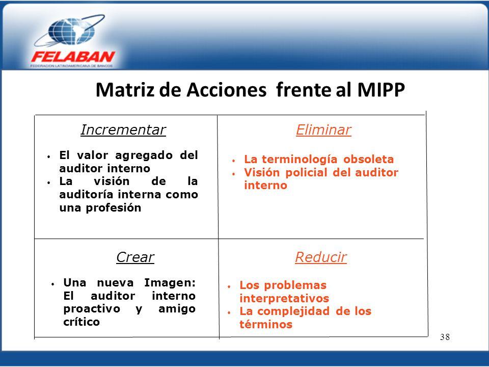 Matriz de Acciones frente al MIPP