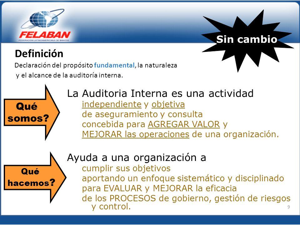 Definición Sin cambio La Auditoria Interna es una actividad Qué somos
