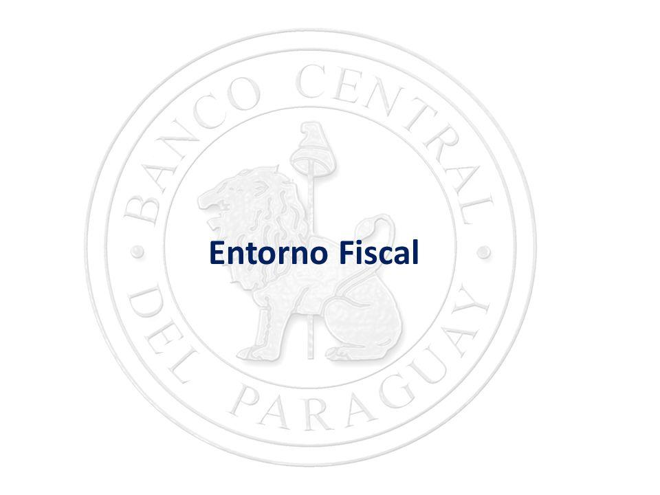 Entorno Fiscal