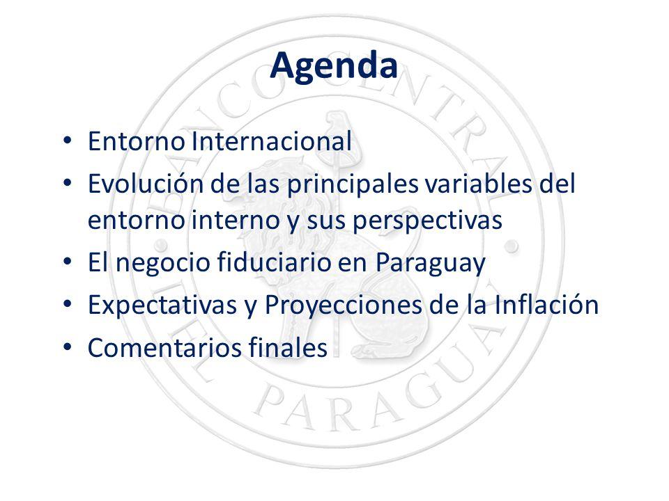 Agenda Entorno Internacional