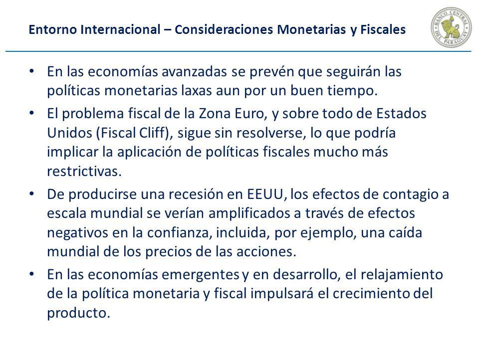 Entorno Internacional – Consideraciones Monetarias y Fiscales