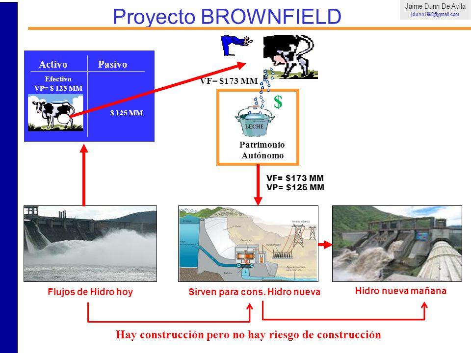 Proyecto BROWNFIELD Jaime Dunn De Avila. jdunn1968@gmail.com. Patrimonio. Autónomo. LECHE. Activo.