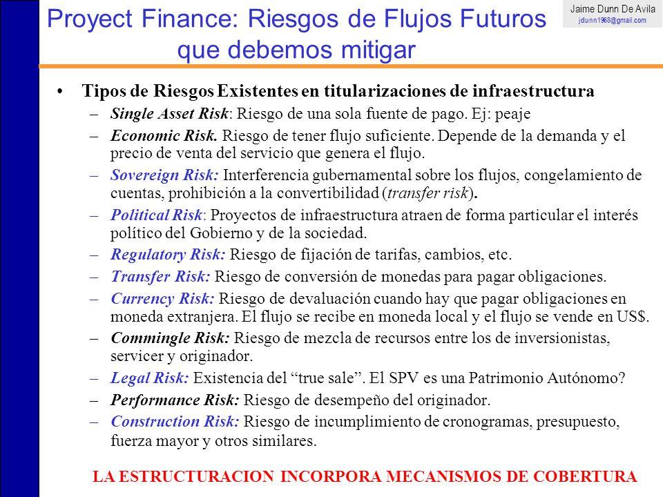 Proyect Finance: Riesgos de Flujos Futuros que debemos mitigar