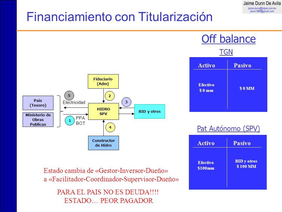 Financiamiento con Titularización