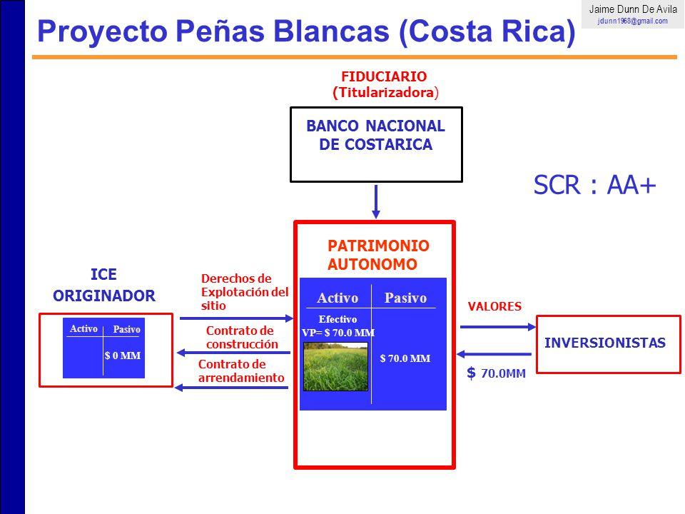 BANCO NACIONAL DE COSTARICA