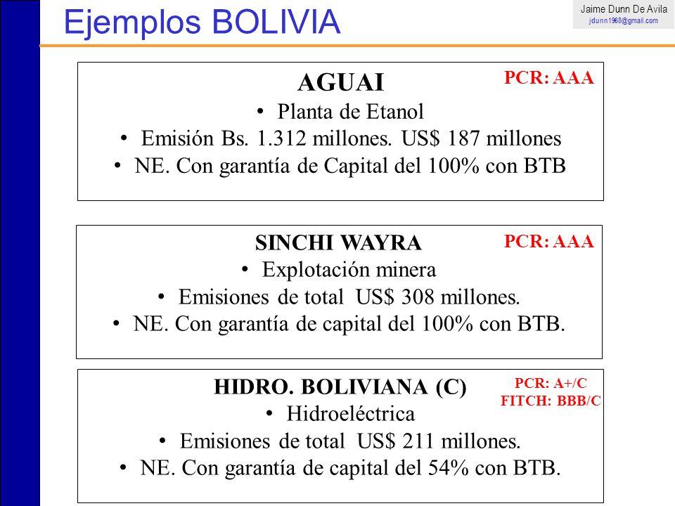 Ejemplos BOLIVIA AGUAI Planta de Etanol