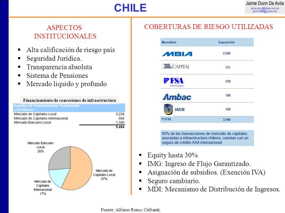 CHILE ASPECTOS COBERTURAS DE RIESGO UTILIZADAS INSTITUCIONALES