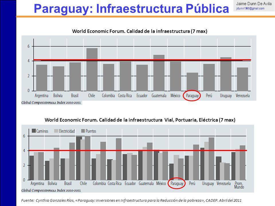 Paraguay: Infraestructura Pública