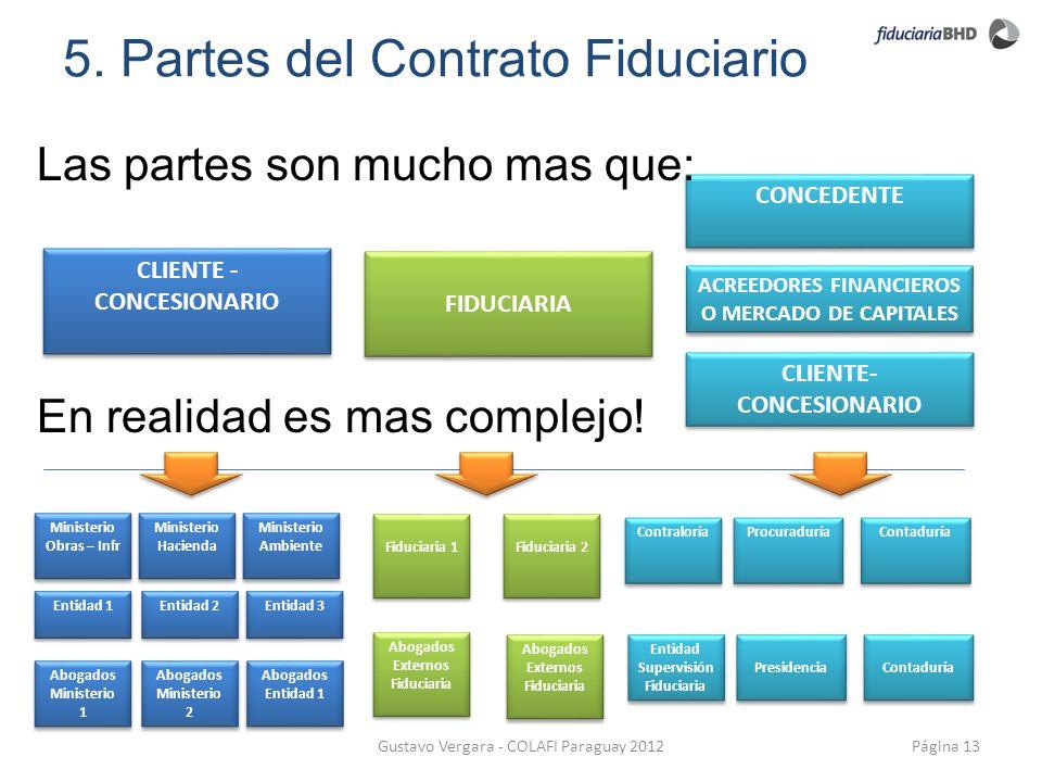 5. Partes del Contrato Fiduciario