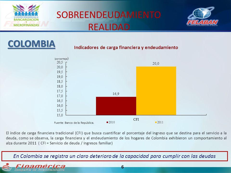 SOBREENDEUDAMIENTO REALIDAD COLOMBIA