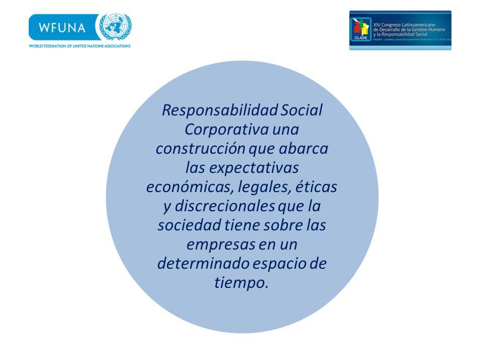 Responsabilidad Social Corporativa una construcción que abarca las expectativas económicas, legales, éticas y discrecionales que la sociedad tiene sobre las empresas en un determinado espacio de tiempo.