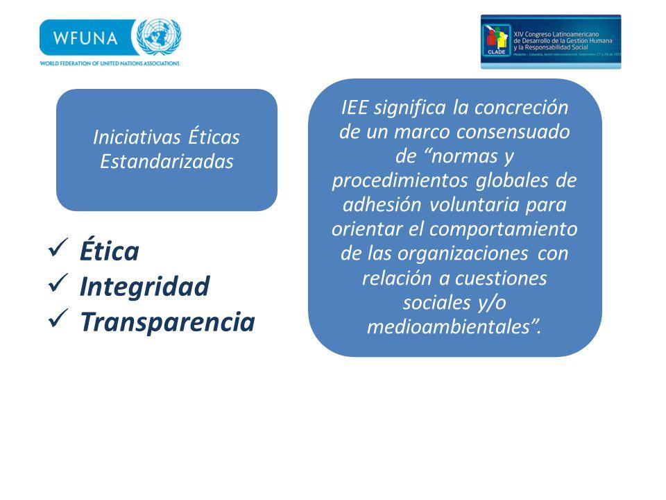 Iniciativas Éticas Estandarizadas