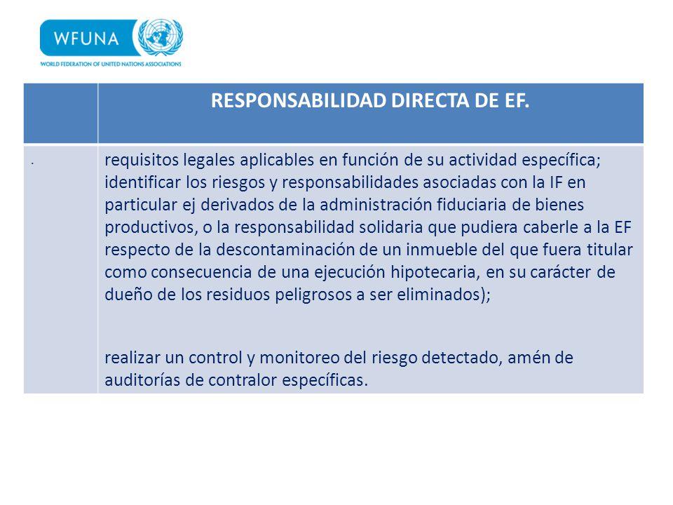 RESPONSABILIDAD DIRECTA DE EF.