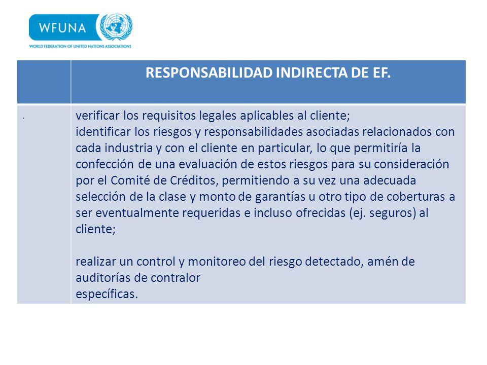 RESPONSABILIDAD INDIRECTA DE EF.
