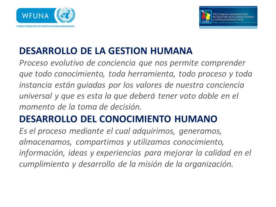 DESARROLLO DE LA GESTION HUMANA