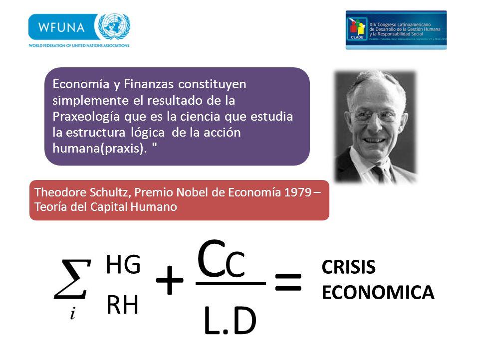 + = C L.D C HG RH CRISIS ECONOMICA