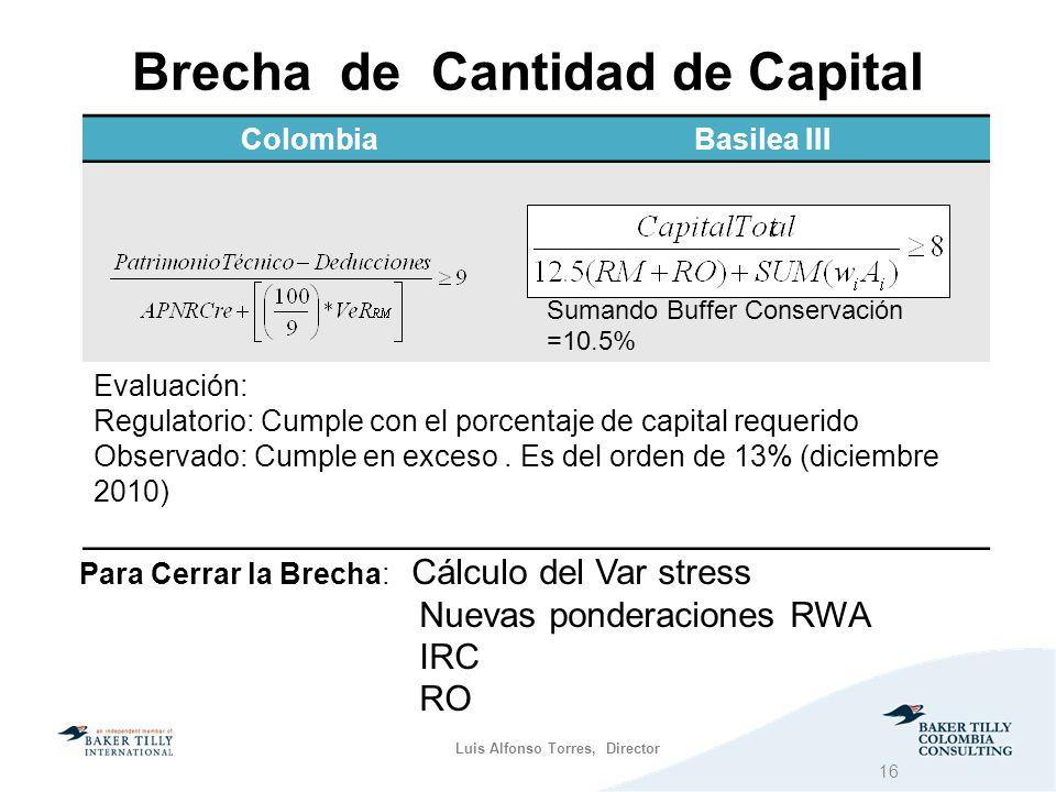 Brecha de Cantidad de Capital