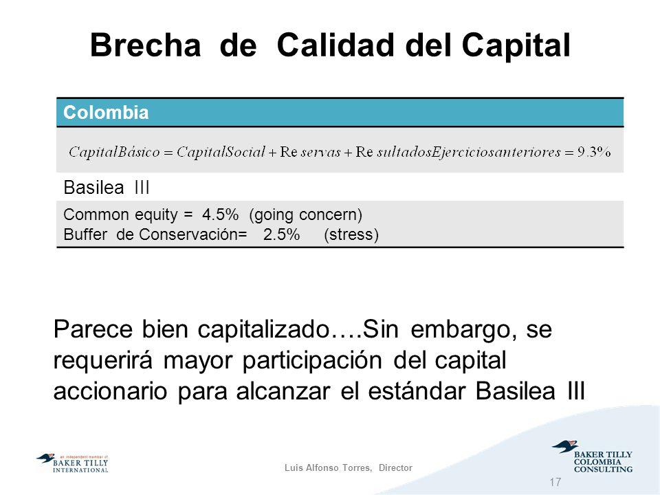 Brecha de Calidad del Capital