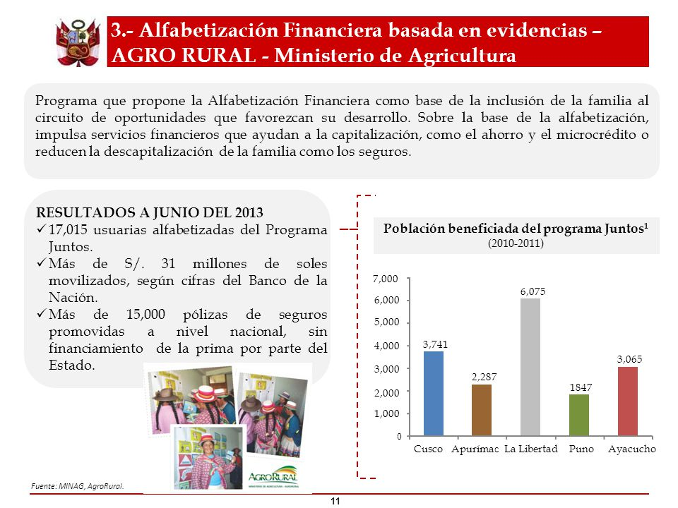 Población beneficiada del programa Juntos1