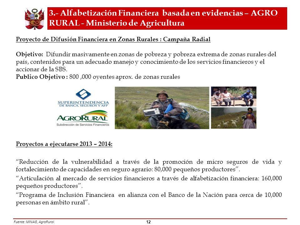 3.- Alfabetización Financiera basada en evidencias – AGRO RURAL - Ministerio de Agricultura