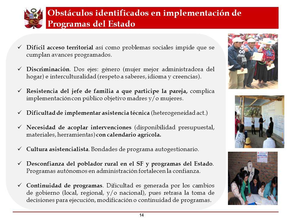 Obstáculos identificados en implementación de Programas del Estado