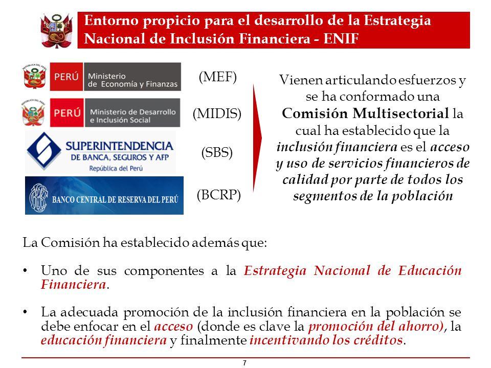 Entorno propicio para el desarrollo de la Estrategia Nacional de Inclusión Financiera - ENIF