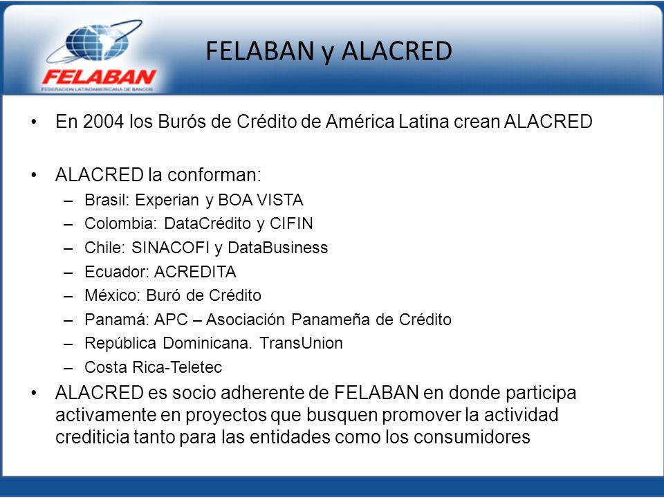 FELABAN y ALACRED En 2004 los Burós de Crédito de América Latina crean ALACRED. ALACRED la conforman:
