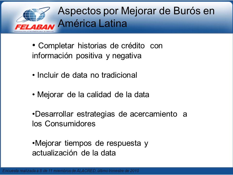 Aspectos por Mejorar de Burós en América Latina