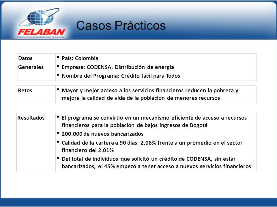 Casos Prácticos Datos Generales País: Colombia
