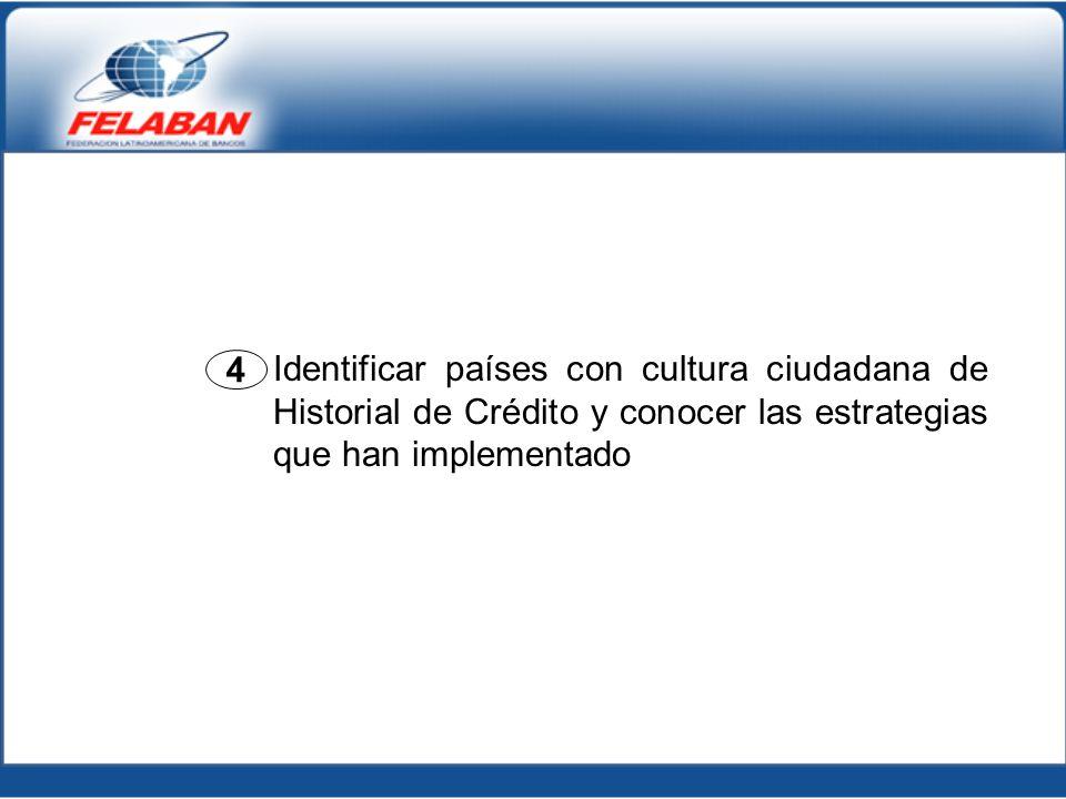 Identificar países con cultura ciudadana de Historial de Crédito y conocer las estrategias que han implementado
