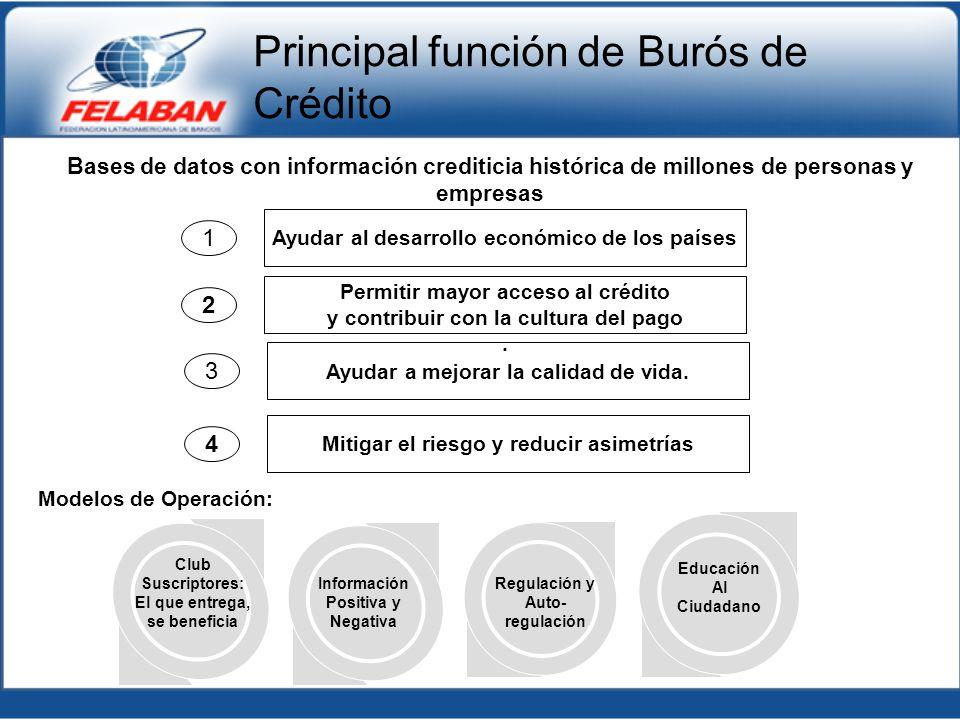 Principal función de Burós de Crédito