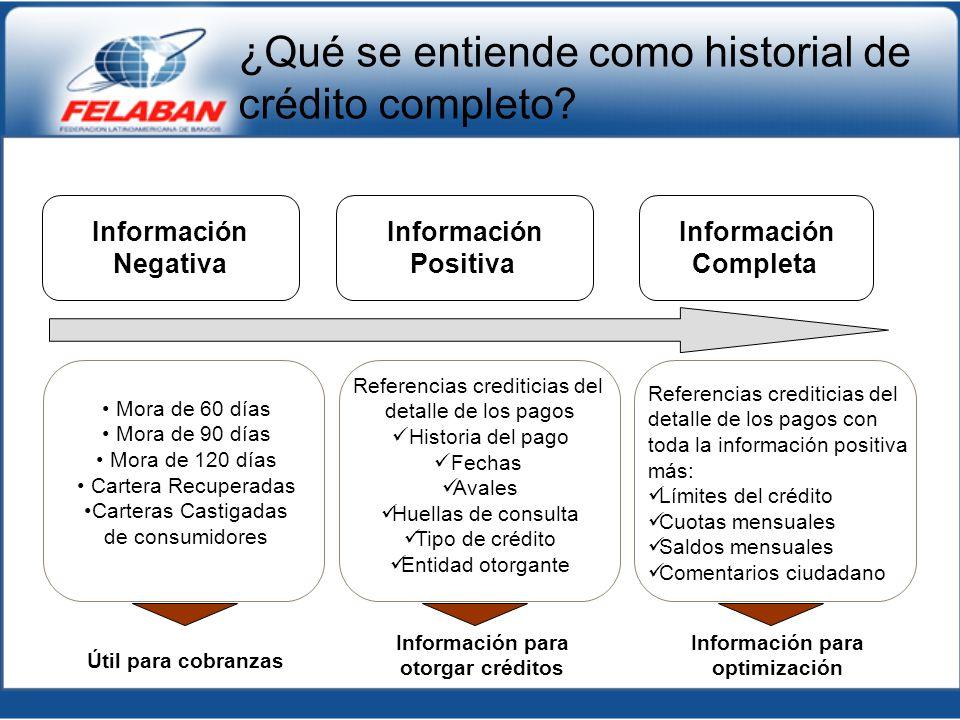 Información para otorgar créditos Información para optimización