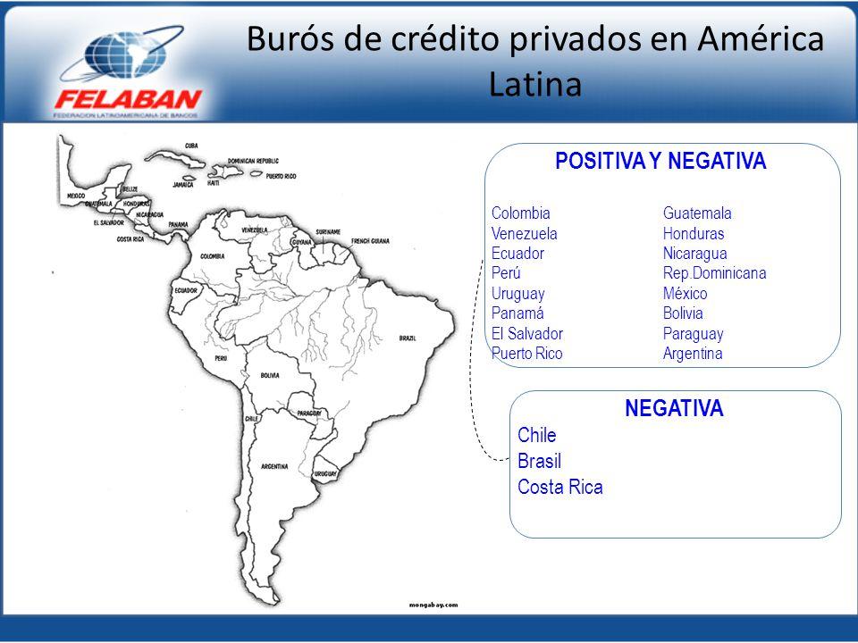 Burós de crédito privados en América Latina