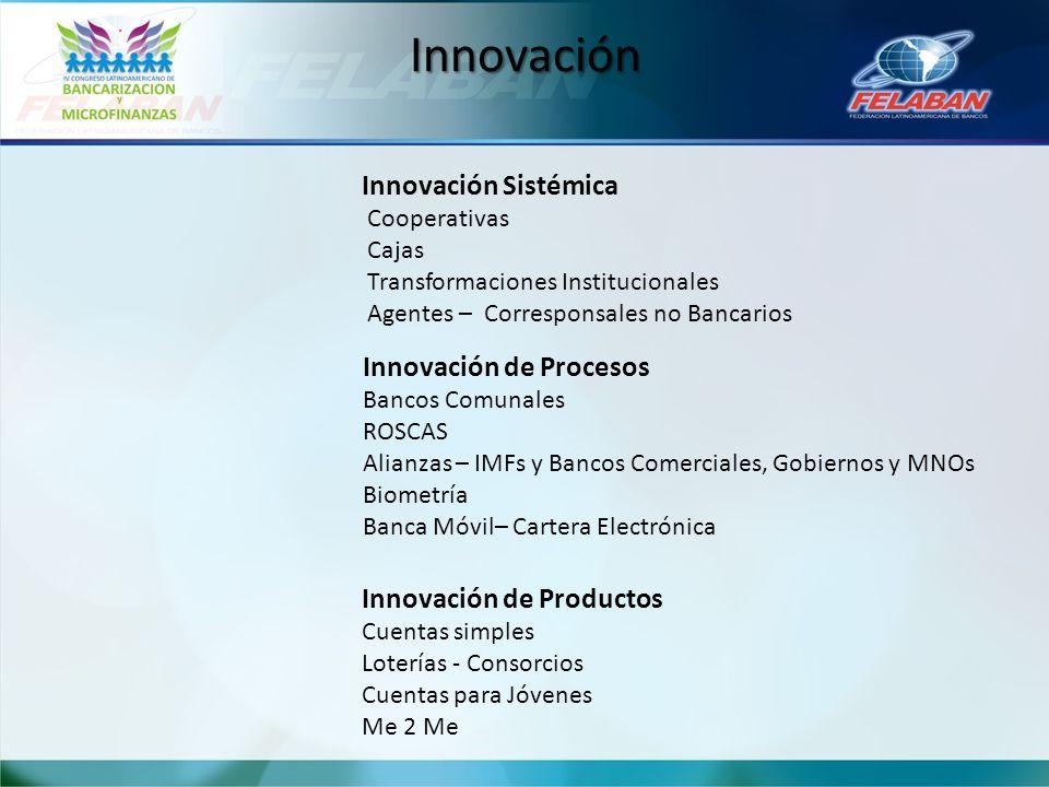 Innovación Innovación Sistémica Innovación de Procesos