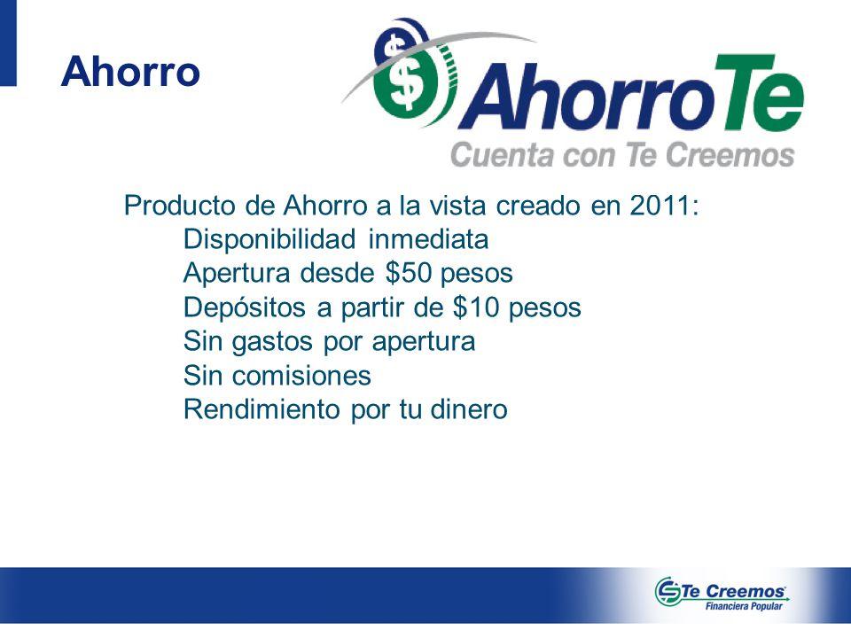 Ahorro Producto de Ahorro a la vista creado en 2011: