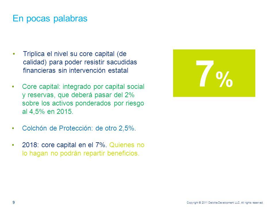 10.5% En pocas palabras TIER 1: parámetro de solvencia menos exigente