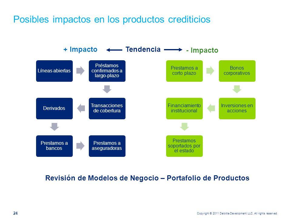 Establecimiento de prácticas líderes para requerimientos de capital