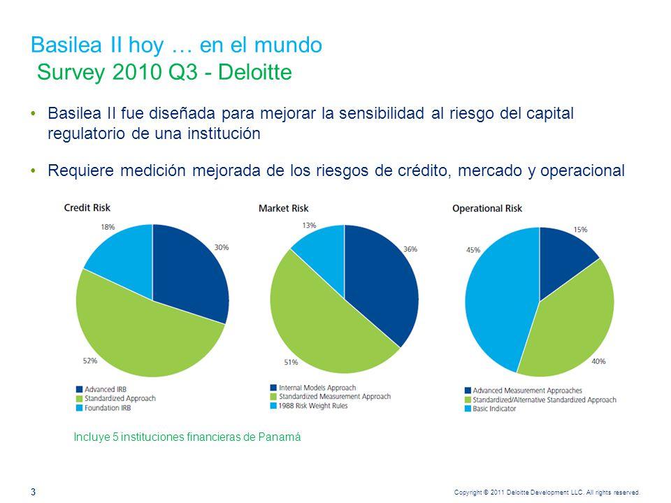 Basel II y Capital económico Survey 2010 Q3 - Deloitte
